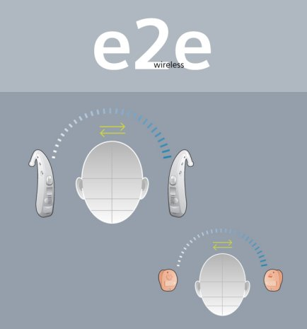 e2e wireless